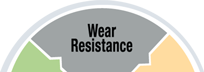 Wear Resistance